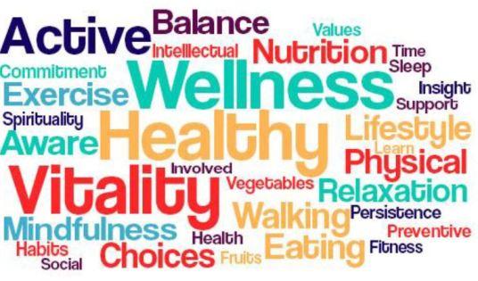 wellness image